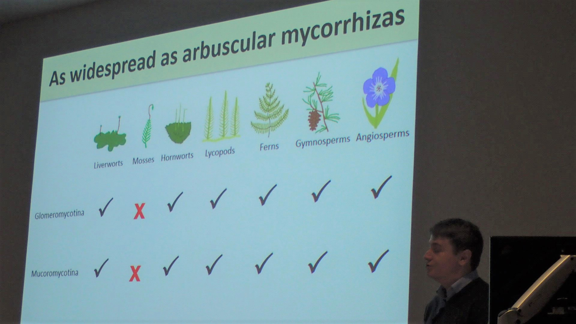 Dr. Brian Pickles (University of Reading, UK) highlighted the different influences of climate change on mycorrhizal fungi (which help plants to thrive).